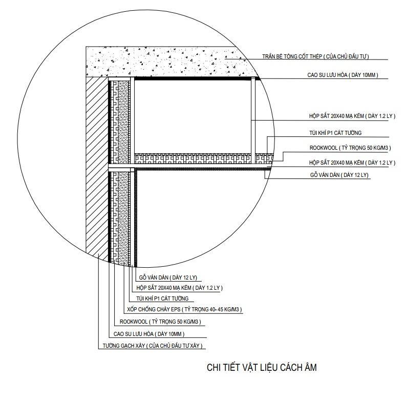 Các lớp vật liệu cách âm kiểu truyền thống